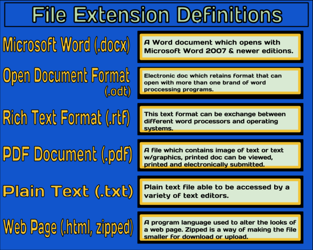Google Doc File Extensions